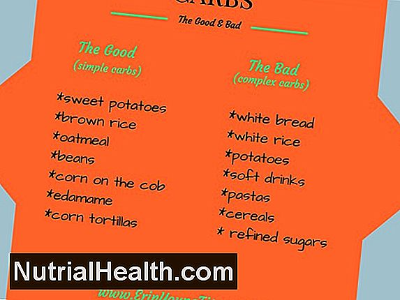 Gode ​​Carb Foods Vs Bad Carb Foods